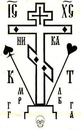 Православная символика креста